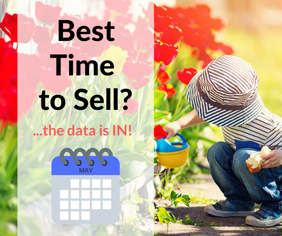 Best Time to Sell Home is May